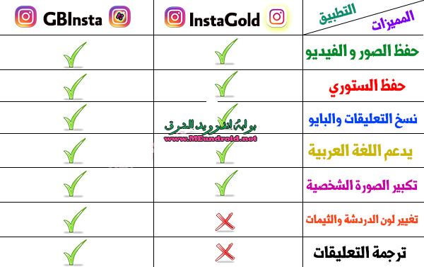 GBinsta insta gold تحميل GBInsta و GBInsta Plus V1.40 INSTAGRAM Plus APK